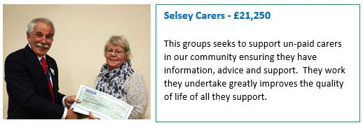 Selsey Carers Web